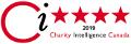 Charity Intelligence Canada logo