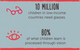 Vision Stats for Kids